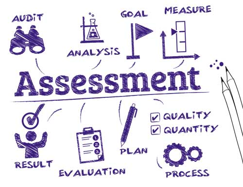 Validity of Assessments Why Industry Skills Beat Verbal – Assessment